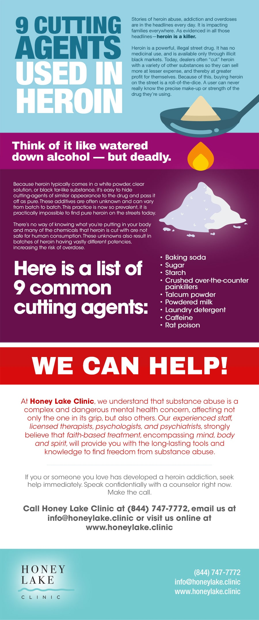 9 Cutting Agents Used in Heroin